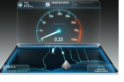 Ghana Network Speed